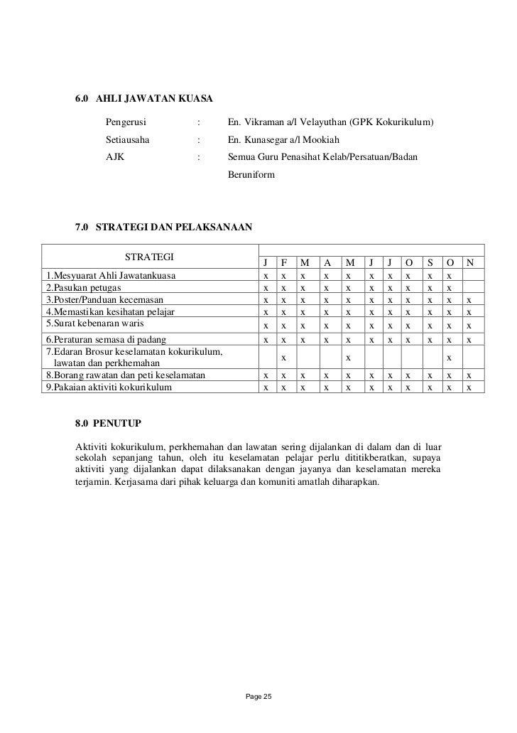 6.0 AHLI JAWATAN KUASA             Pengerusi            :        En. Vikraman a/l Velayuthan (GPK Kokurikulum)            ...