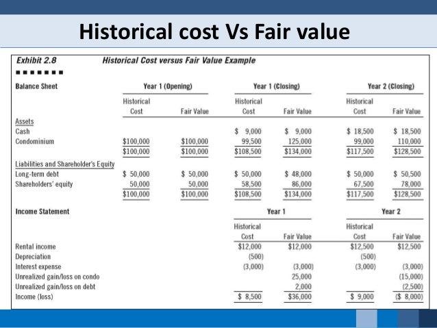 Fair value vs historical cost essay help