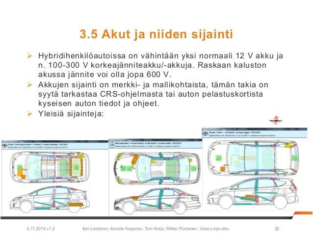 3.5 Akut ja niiden sijainti  Ø Hybridihenkilöautoissa on vähintään yksi normaali 12 V akku ja  n. 100-300 V korkeajännite...