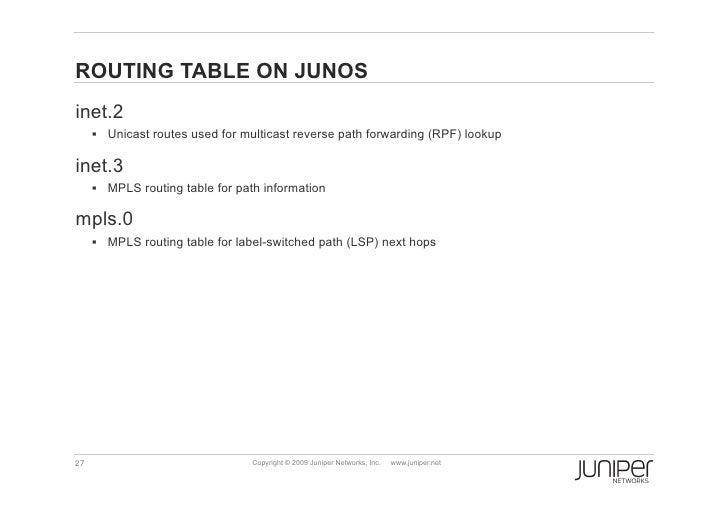 Juniper IPv6 Workshop by Irzan