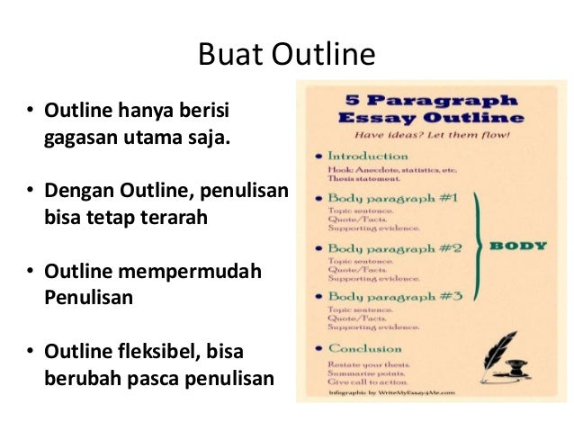 Pelatihan Menulis Essay