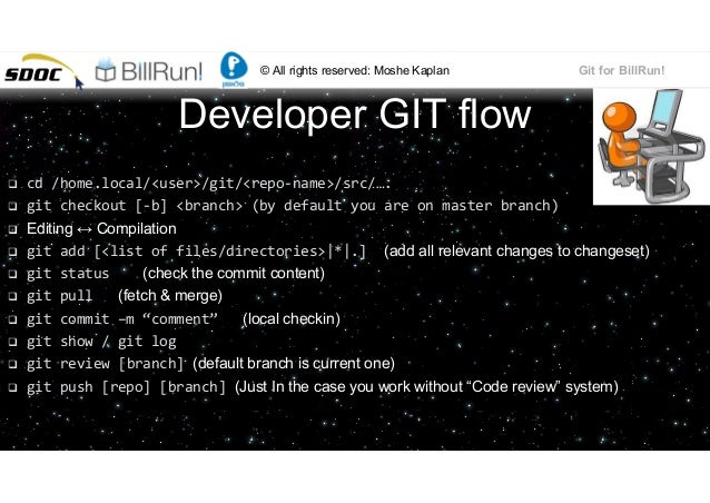 how to add all files in git