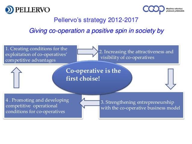 Pellervo Confederation of Finnish Cooperatives