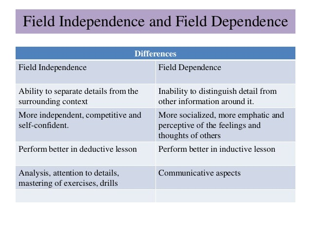 from dependence to independence 2 essay A complex sentence is a sentence with an independent clause  2 does each  sentence have at least one dependent clause introduced by a subordinating.