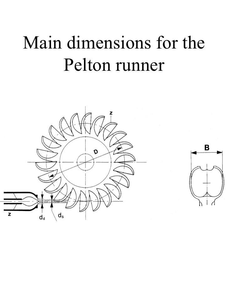 Pelton Turbine 1