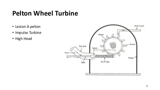 pelton wheel performance Performance operational  the water jet in a pelton wheel is 8 cm in diameter and has a velocity of 93 nüs  a pelton turbine is to produce 20 m w of power.
