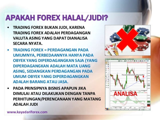 Is forex halal or haram