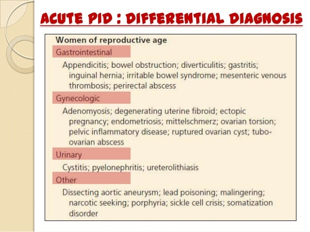 Pelvic Inflammatory Disease Cb Ectopic Pregnancy Signs Treatment And