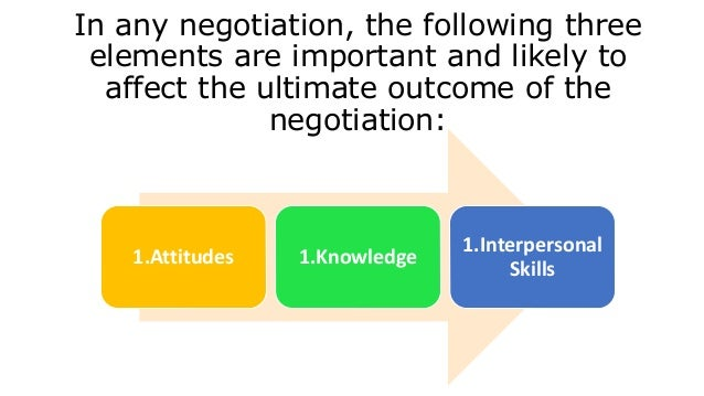 the importance of negotiation skills Free essay: throughout this assignment i will be discussing the importance of the skill of negotiation negotiation is used frequently in everyday situations.