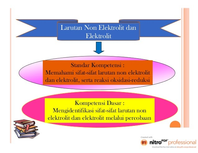 Media Pembelajaran Larutan Elektrolit Video Larutan Elektrolit Dan Non Elektrolit Marisachintya