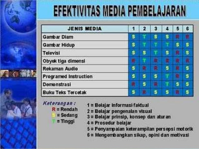 Media Pembelajaran