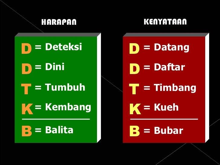D D T K B = Deteksi = Dini = Tumbuh = Kembang = Balita D D T K B = Datang = Daftar = Timbang = Kueh = Bubar HARAPAN KENYAT...