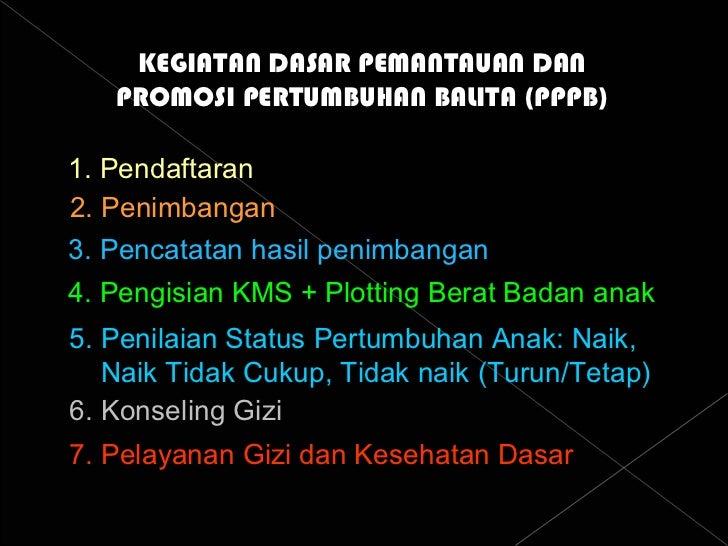 KEGIATAN DASAR PEMANTAUAN DAN PROMOSI PERTUMBUHAN BALITA (PPPB) 1. Pendaftaran 2. Penimbangan 3. Pencatatan hasil penimban...