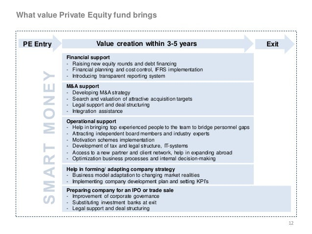 Private equity firm business plan