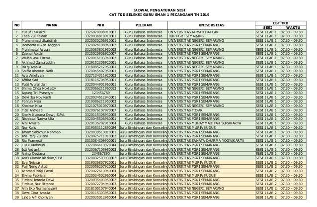 SESI WAKTU 1 Yusuf Lazuardi 3326020908910001 Guru Bahasa Indonesia UNIVERSITAS AHMAD DAHLAN SESI 1 LAB 1 07.30 - 09.30 2 F...