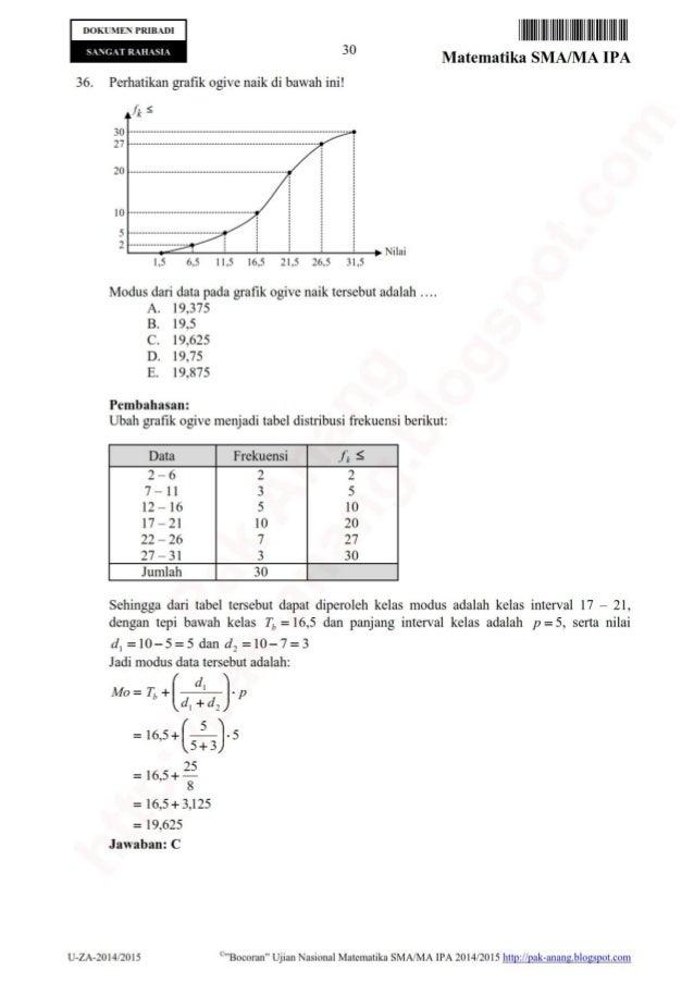 Pembahasan Bocoran Soal Un Matematika Sma Ipa 2015 By Pak Anang Blogs