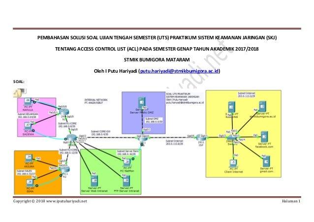 Copyright © 2018 www.iputuhariyadi.net Halaman 1 PEMBAHASAN SOLUSI SOAL UJIAN TENGAH SEMESTER (UTS) PRAKTIKUM SISTEM KEAMA...