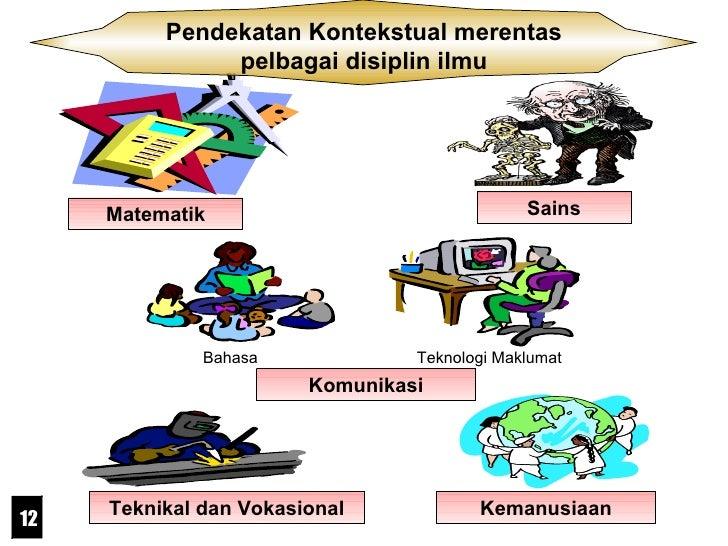 Sains Matematik Komunikasi Teknologi Maklumat Bahasa Teknikal dan Vokasional Kemanusiaan Pendekatan Kontekstual merentas p...