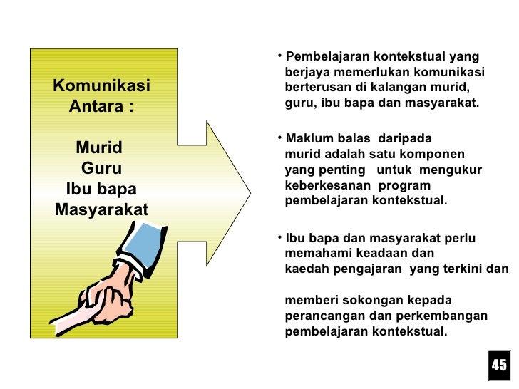 <ul><li>Ibu bapa dan masyarakat perlu    memahami keadaan dan    kaedah pengajaran  yang terkini dan    memberi sokongan k...