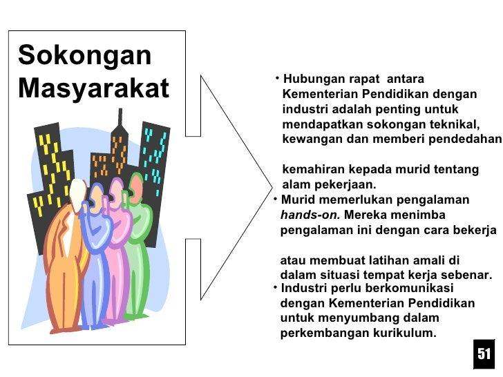 Sokongan Masyarakat <ul><li>Industri perlu berkomunikasi    dengan Kementerian Pendidikan    untuk menyumbang dalam    per...