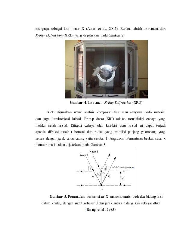 Pembentukan butiran nano kalsium karbonat