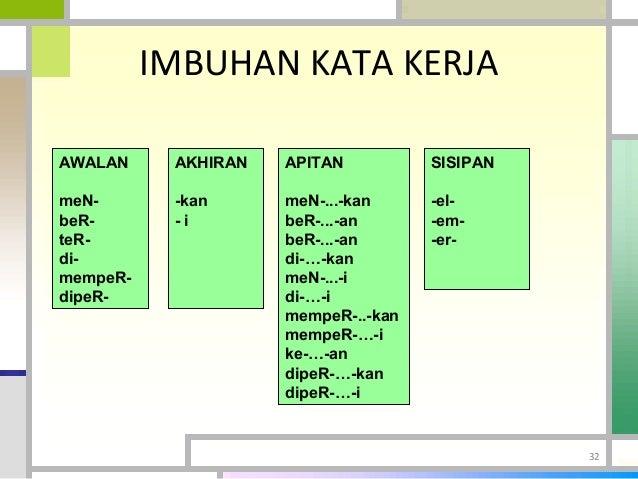 Pembentukan kata dalam bm