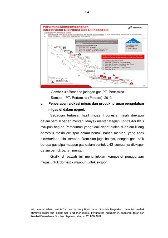 25  12.000  BBTUD  10.000 8.000  6.000 4.000 2.000  Contracted Export Existing Supply  Contracted Domestic Project Supply ...