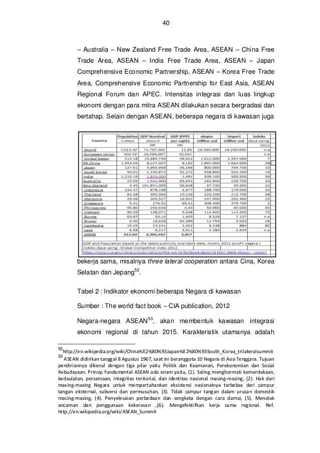 41  untuk membentuk (a). basis pasar dan produksi tunggal, (b) kawasan  ekonomi  yang  sangat  kompetitif,  (c).  Kawasan ...