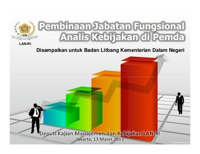 LAN-RI         Disampaikan untuk Badan Litbang Kementerian Dalam Negeri