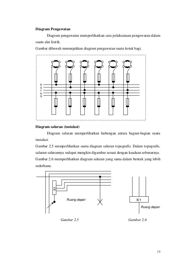 Pemeliharaan dan perbaikanrangkaianlistrik diagram pengawatan ccuart Images