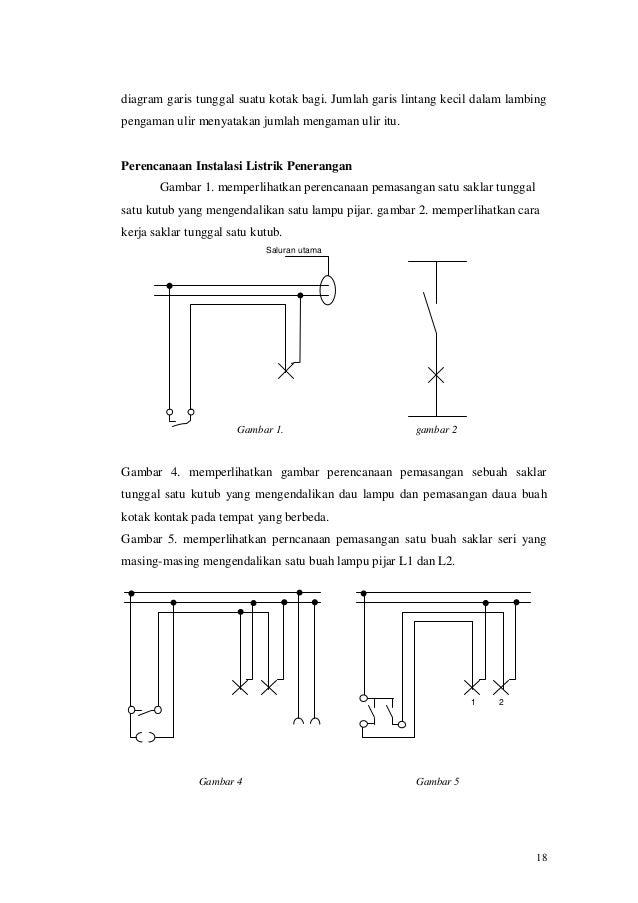 Pemeliharaan dan perbaikanrangkaianlistrik 18 diagram garis ccuart Images