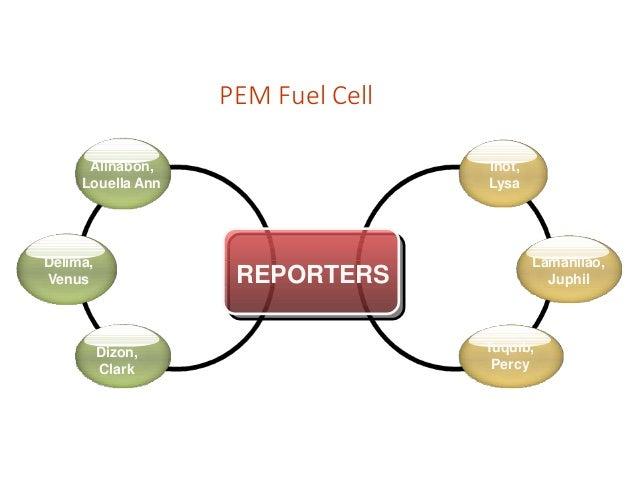 Pemfc ppt Slide 2