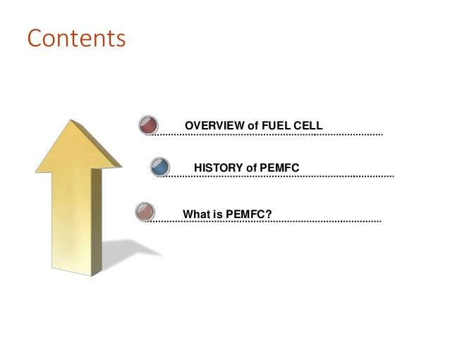 Pemfc ppt Slide 3