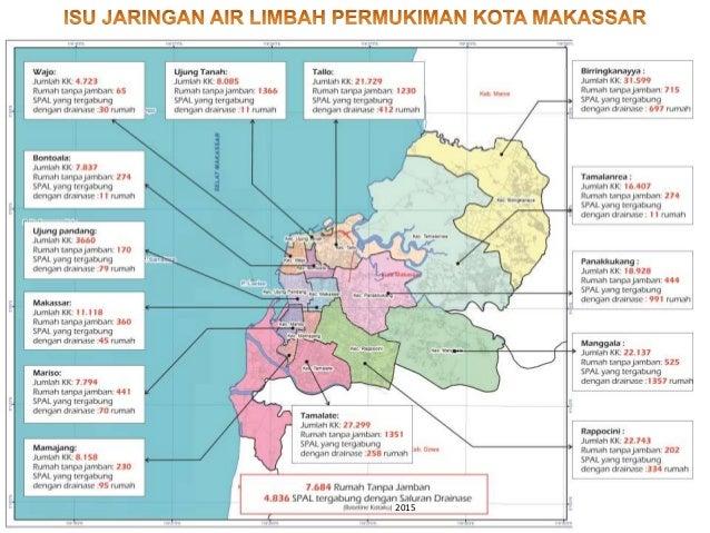 Slum Improvement Action Plan (SIAP) NUSP2 Kota Makassar