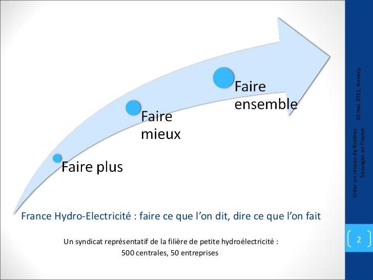 France Hydro-Electricité : faire ce que l'on dit, dire ce que l'on fait <ul><li>Un syndicat représentatif de la filière de...