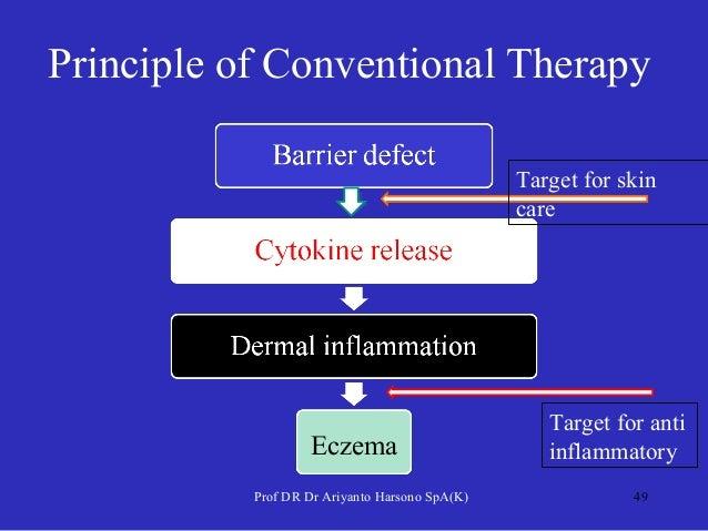 Penanganan Dermatitis Atopik
