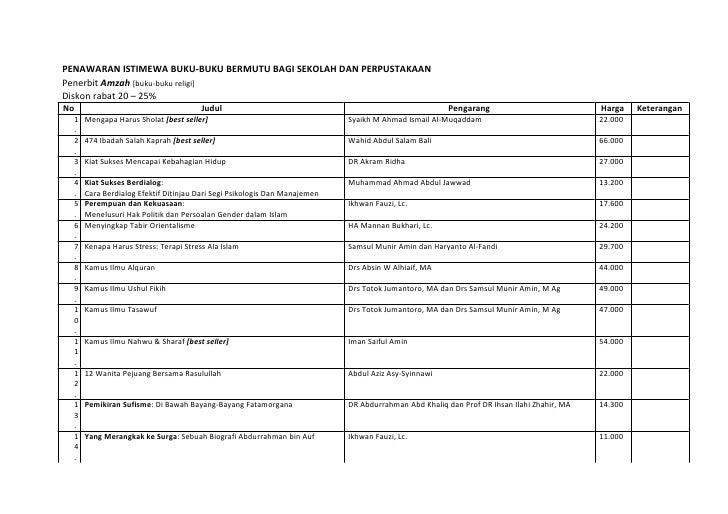 PENAWARAN ISTIMEWA BUKU-BUKU BERMUTU BAGI SEKOLAH DAN PERPUSTAKAAN Penerbit Amzah [buku-buku religi] Diskon rabat 20 – 25%...