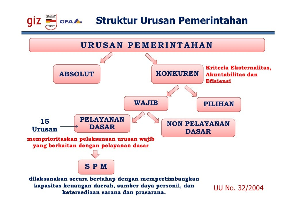Pendalaman_Pemahaman_SPM_kaitan_dengan_Rencana_Aksi ...
