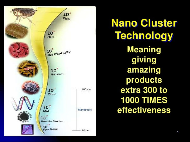 Nano Cluster Technology     Meaning      giving     amazing    products   extra 300 to   1000 TIMES  effectiveness        ...