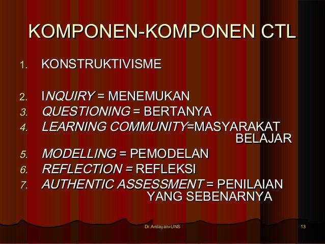 Dr.Andayani-UNSDr.Andayani-UNS 1313 KOMPONEN-KOMPONEN CTLKOMPONEN-KOMPONEN CTL 1.1. KONSTRUKTIVISMEKONSTRUKTIVISME 2.2. II...