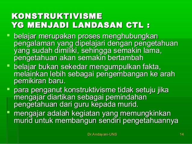 Dr.Andayani-UNSDr.Andayani-UNS 1414 KONSTRUKTIVISMEKONSTRUKTIVISME YG MENJADI LANDASAN CTL :YG MENJADI LANDASAN CTL :  be...
