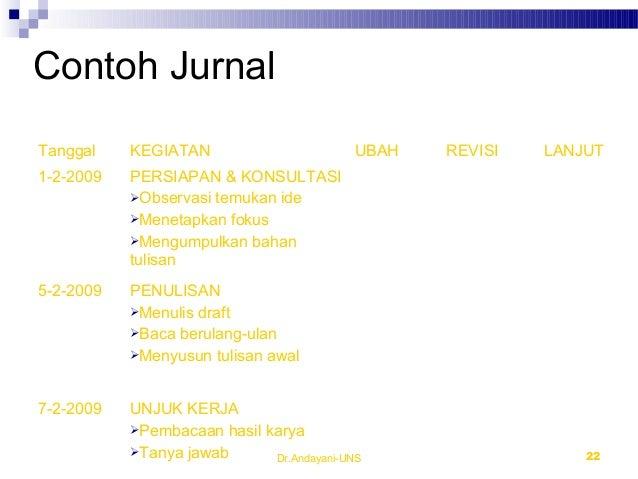 Dr.Andayani-UNS 22 Contoh Jurnal Tanggal KEGIATAN UBAH REVISI LANJUT 1-2-2009 PERSIAPAN & KONSULTASI Observasi temukan id...