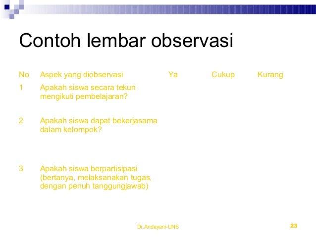 Dr.Andayani-UNS 23 Contoh lembar observasi No Aspek yang diobservasi Ya Cukup Kurang 1 Apakah siswa secara tekun mengikuti...