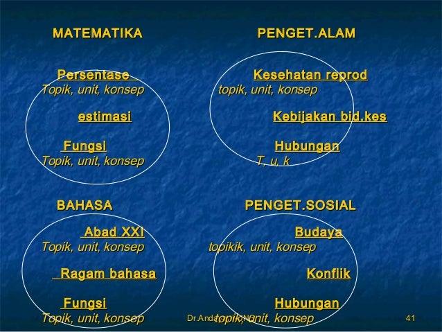 Dr.Andayani-UNSDr.Andayani-UNS 4141 MATEMATIKA PENGET.ALAMMATEMATIKA PENGET.ALAM PersentasePersentase Kesehatan reprodKese...