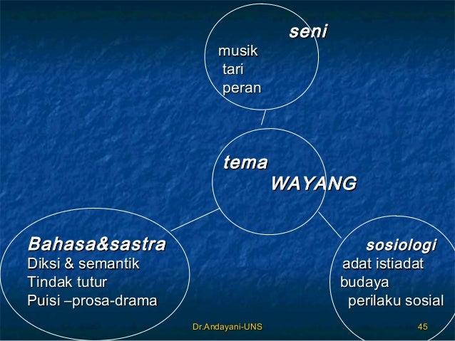 Dr.Andayani-UNSDr.Andayani-UNS 4545 seniseni musikmusik taritari peranperan tematema WAYANGWAYANG Bahasa&sastraBahasa&sast...