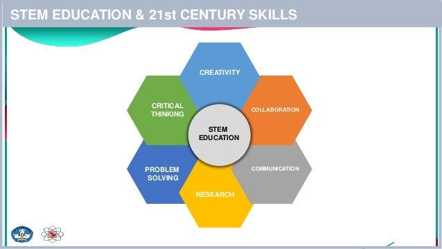 STEM EDUCATION & 21st CENTURY SKILLS 20 STEM EDUCATION CREATIVITY COLLABORATION COMMUNICATION RESEARCH PROBLEM SOLVING CRI...