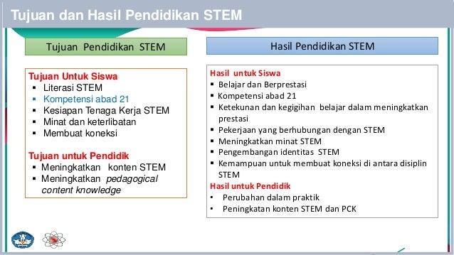 Tujuan dan Hasil Pendidikan STEM 26 Tujuan Pendidikan STEM Tujuan Untuk Siswa  Literasi STEM  Kompetensi abad 21  Kesia...