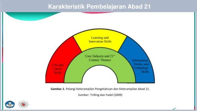 Karakteristik Pembelajaran Abad 21