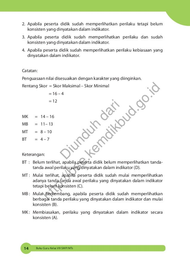 Kunci Jawaban Pendidikan Agama Islam Kelas 4 Halaman 33