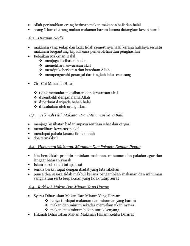 Pendidikan Islam Tingkatan 4